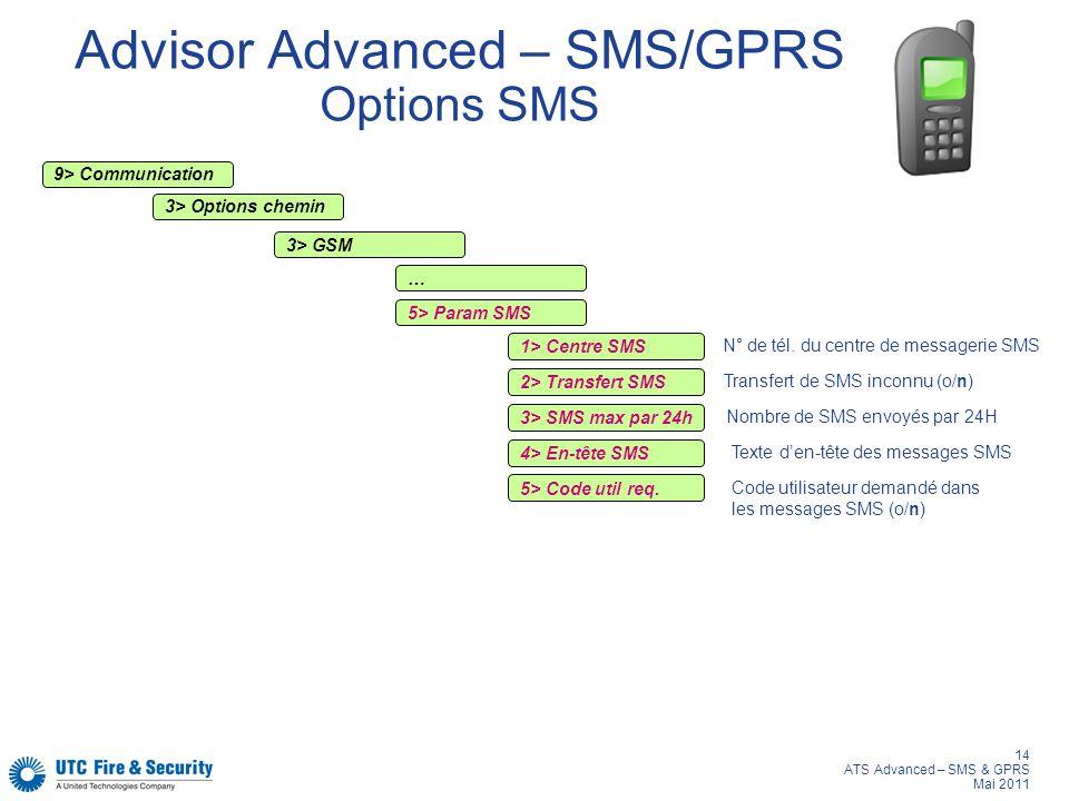 Advisor Advanced – SMS/GPRS Options SMS