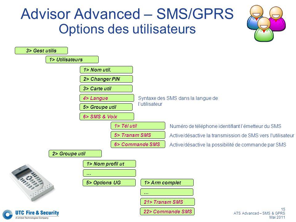 Advisor Advanced – SMS/GPRS Options des utilisateurs