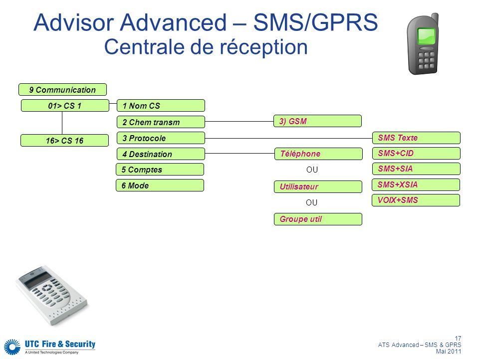 Advisor Advanced – SMS/GPRS Centrale de réception