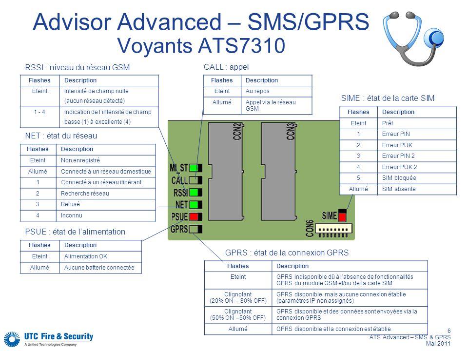 Advisor Advanced – SMS/GPRS Voyants ATS7310
