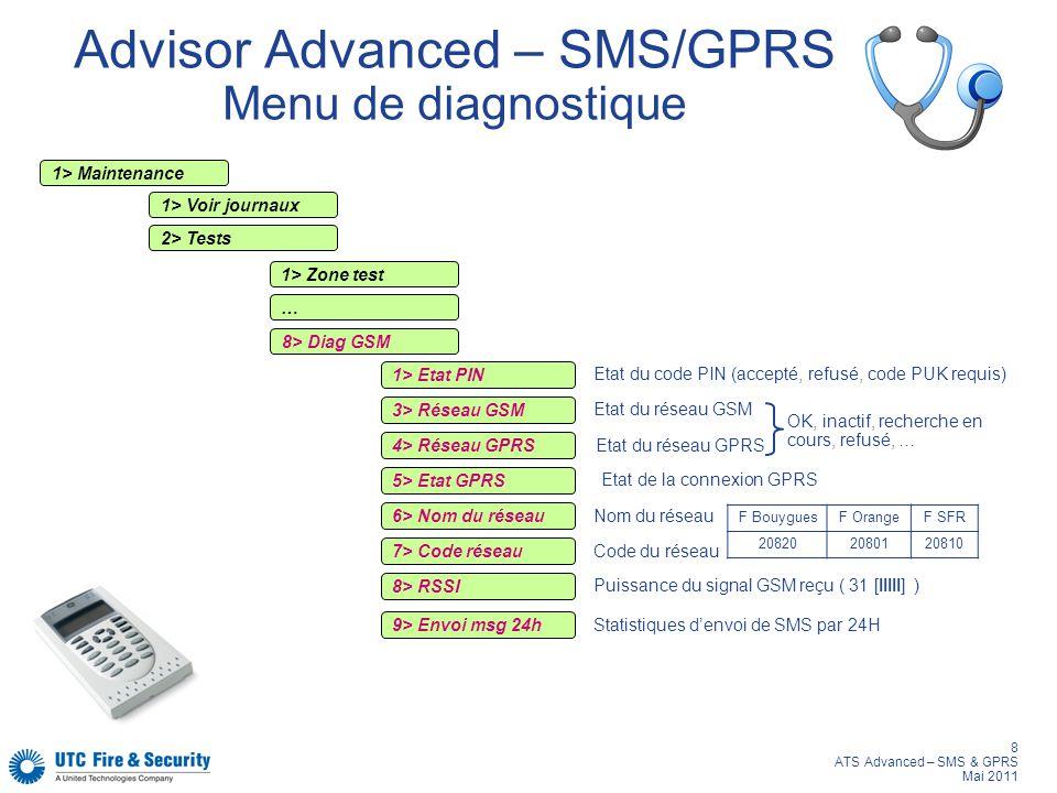 Advisor Advanced – SMS/GPRS Menu de diagnostique