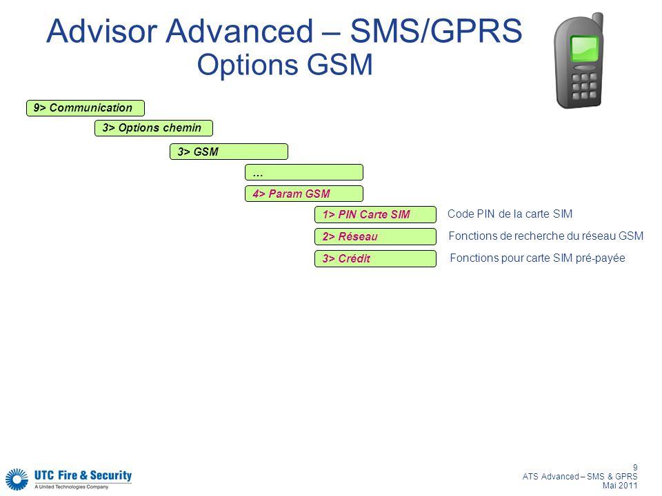 Advisor Advanced – SMS/GPRS Options GSM