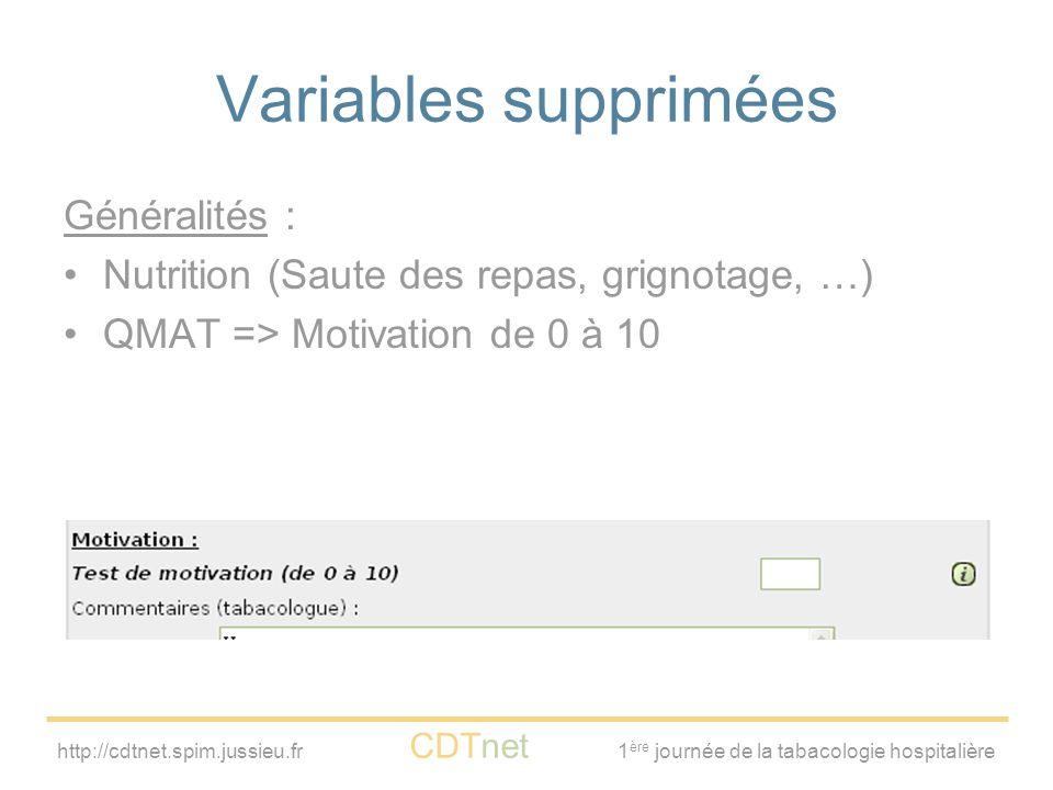 Variables supprimées Généralités :