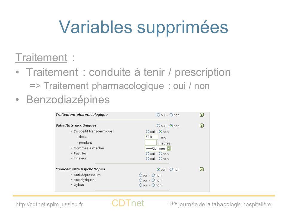 Variables supprimées Traitement :