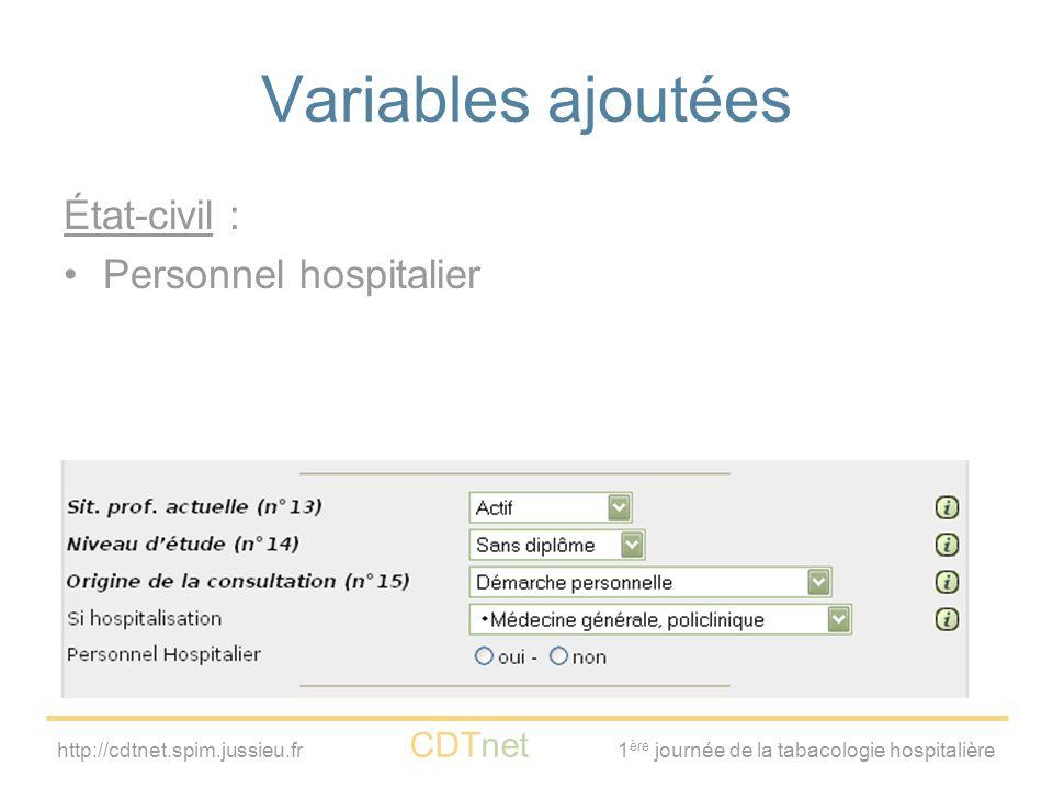 Variables ajoutées État-civil : Personnel hospitalier