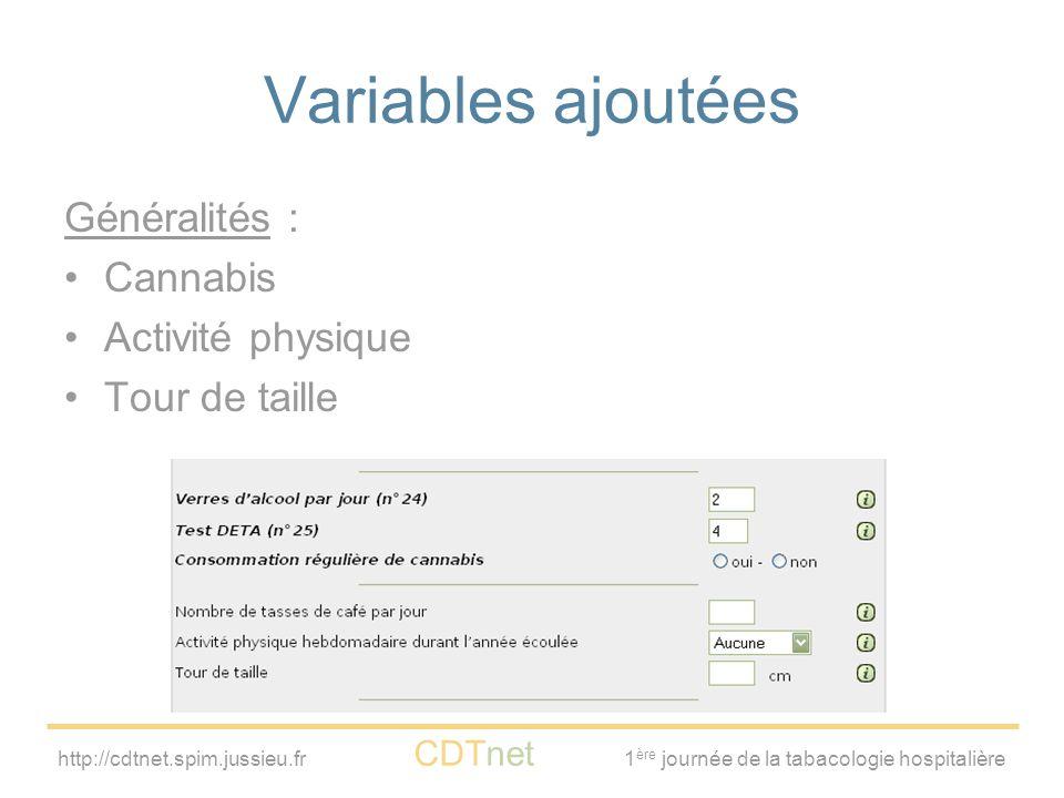 Variables ajoutées Généralités : Cannabis Activité physique