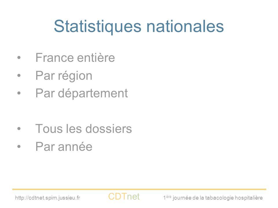 Statistiques nationales