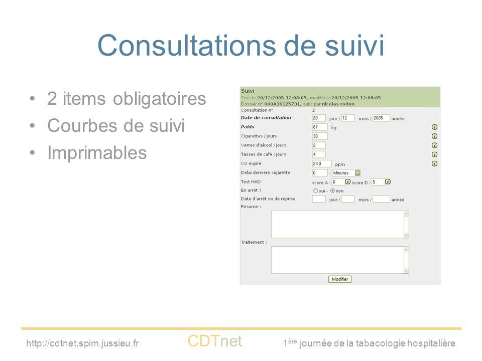 Consultations de suivi