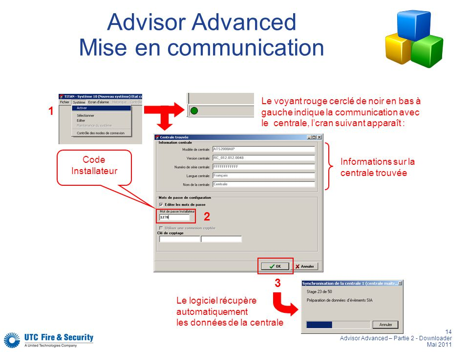Advisor Advanced Mise en communication