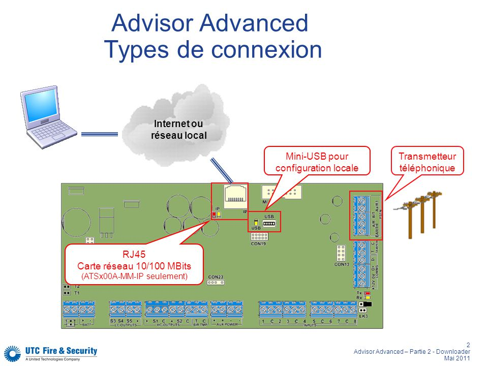 Advisor Advanced Types de connexion