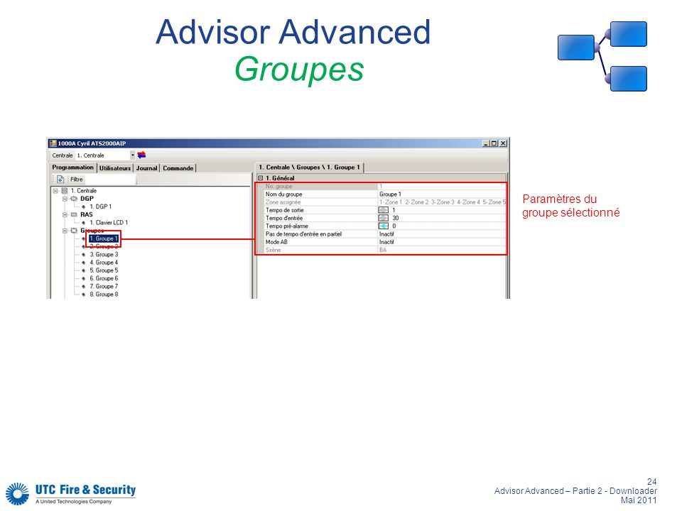 Advisor Advanced Groupes