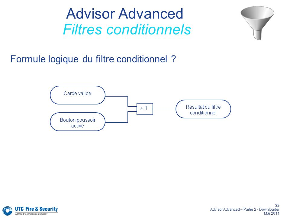 Advisor Advanced Filtres conditionnels