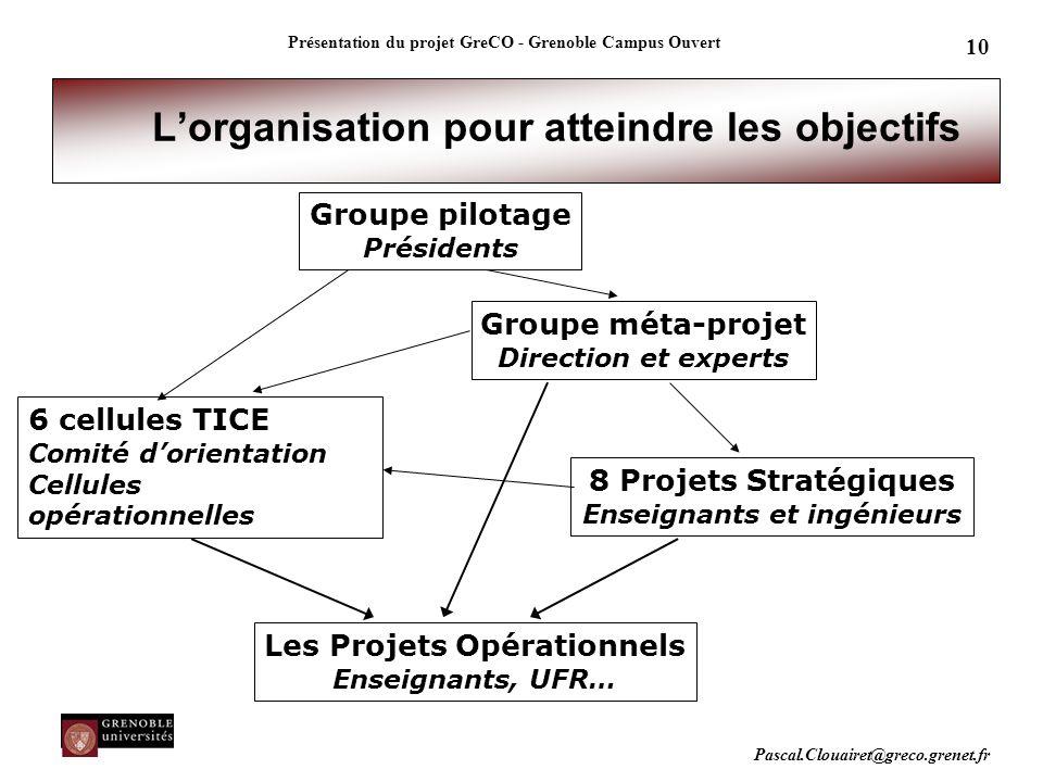 L'organisation pour atteindre les objectifs