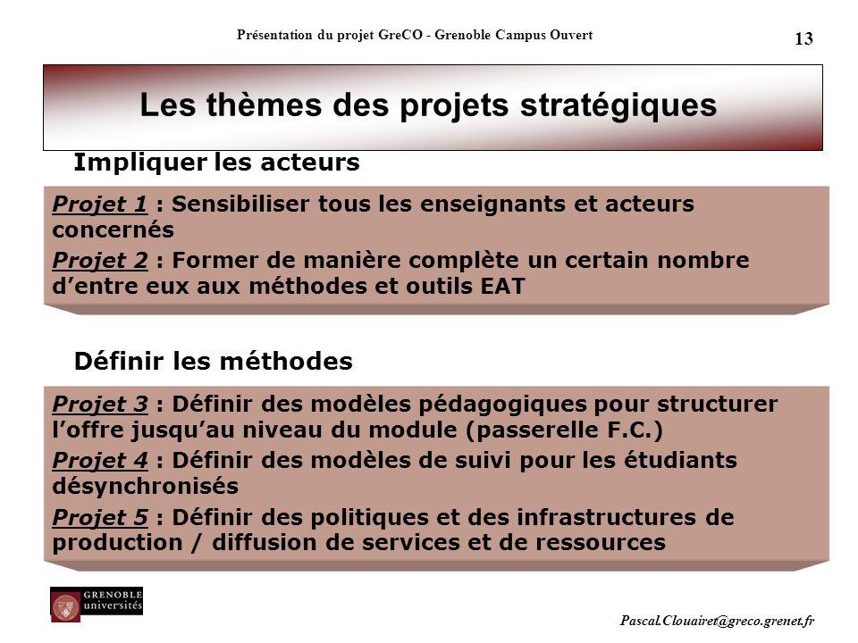 Les thèmes des projets stratégiques