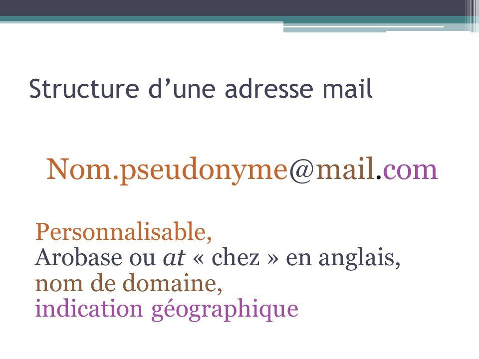 Structure d'une adresse mail
