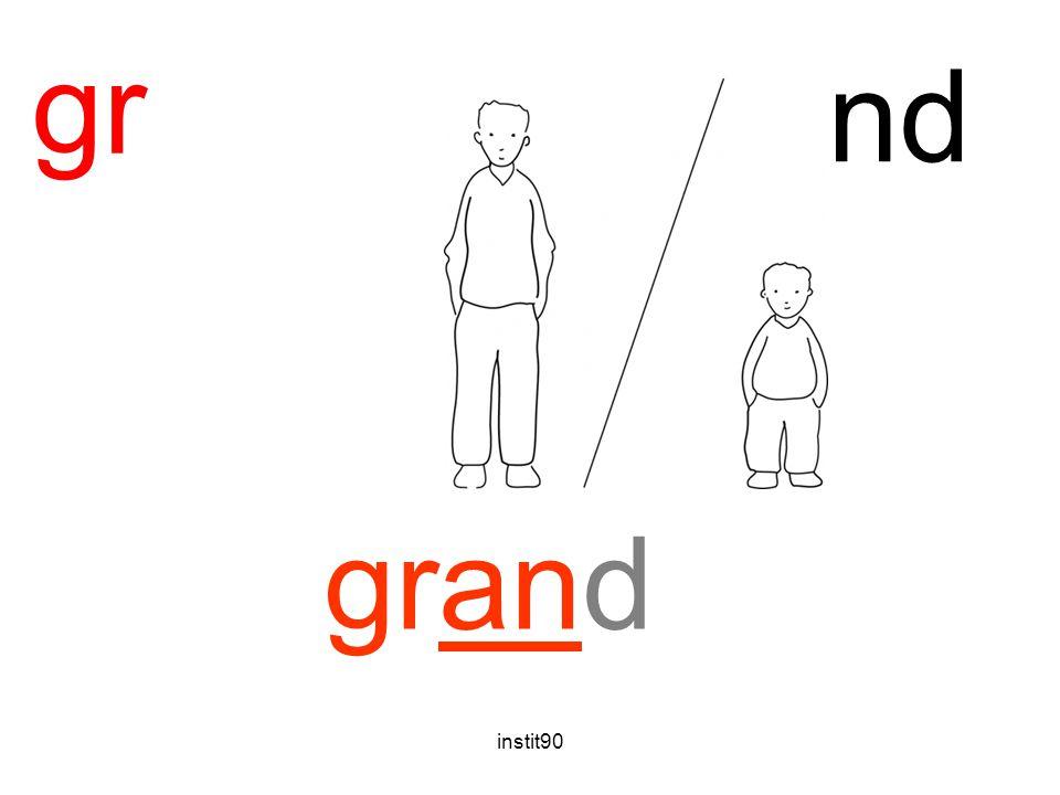 gr grand grand instit90