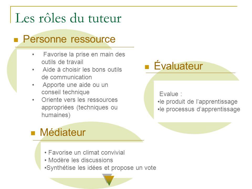 Les rôles du tuteur Personne ressource Évaluateur Médiateur