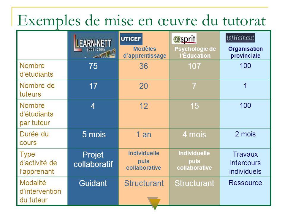 Exemples de mise en œuvre du tutorat
