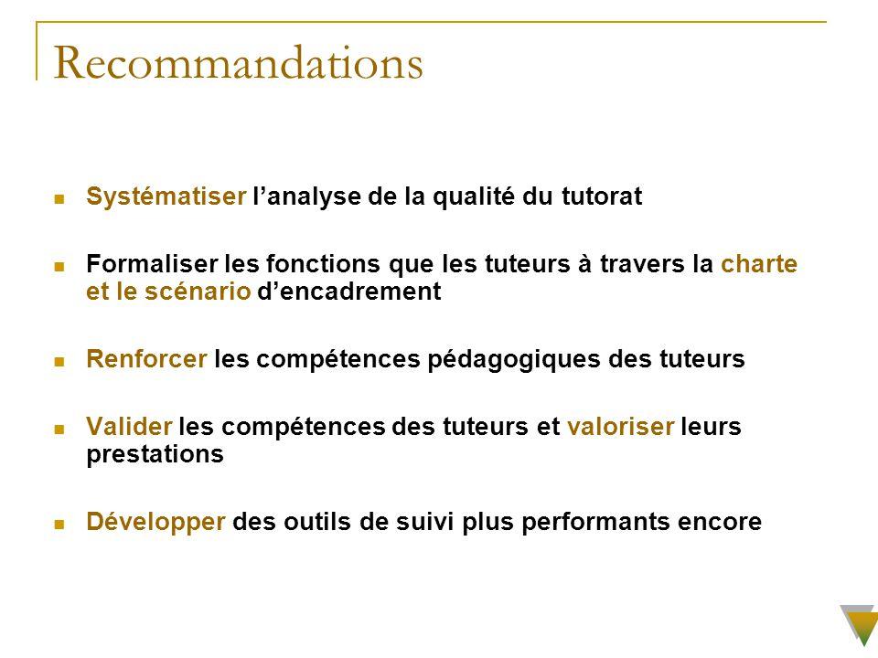 Recommandations Systématiser l'analyse de la qualité du tutorat