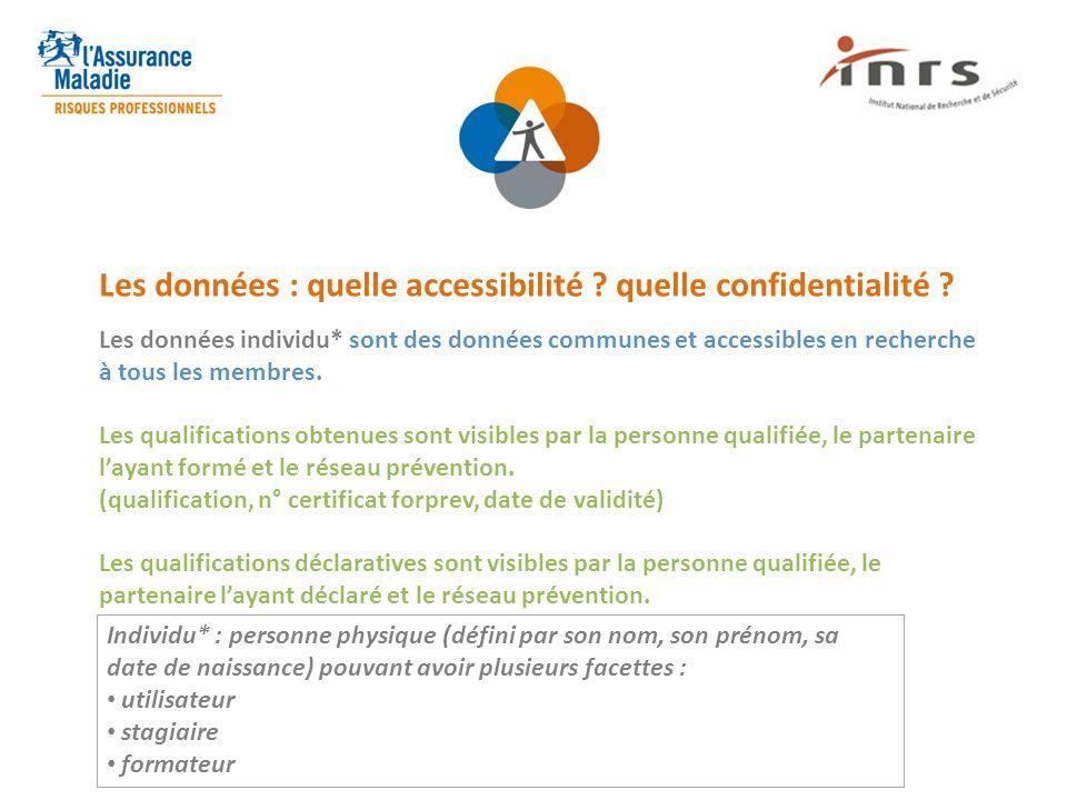 Les données : quelle accessibilité quelle confidentialité