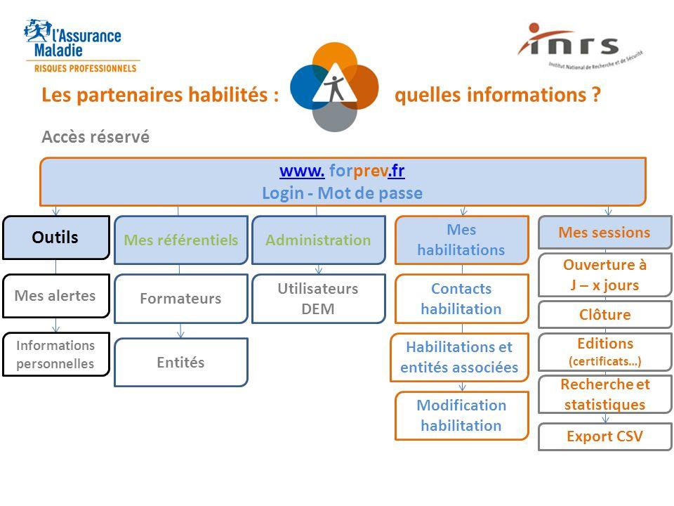 Les partenaires habilités : quelles informations