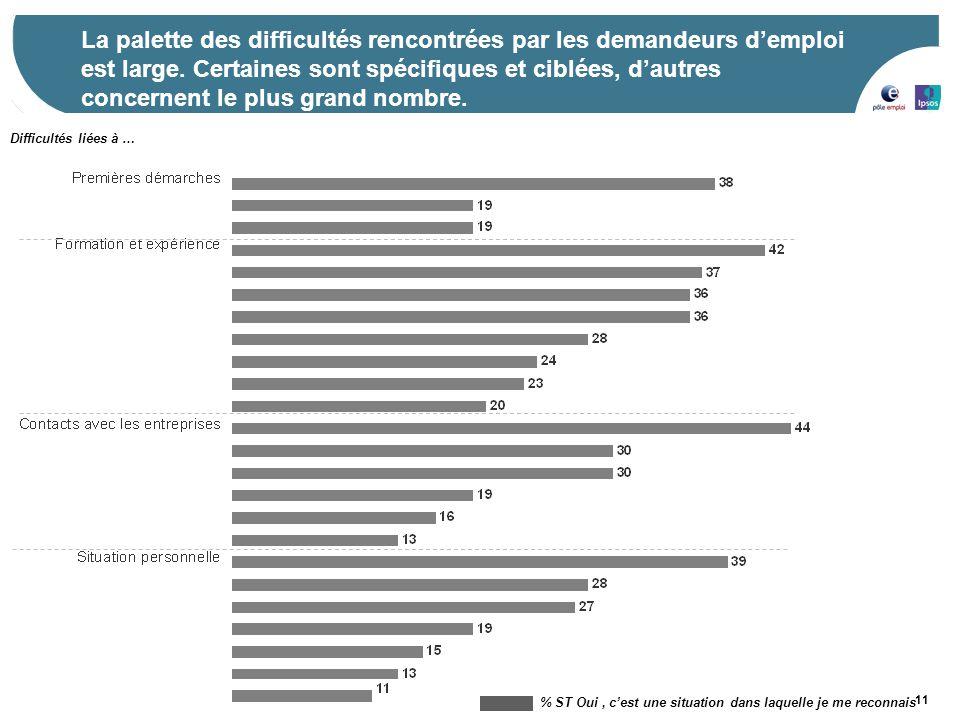 La palette des difficultés rencontrées par les demandeurs d'emploi est large. Certaines sont spécifiques et ciblées, d'autres concernent le plus grand nombre.