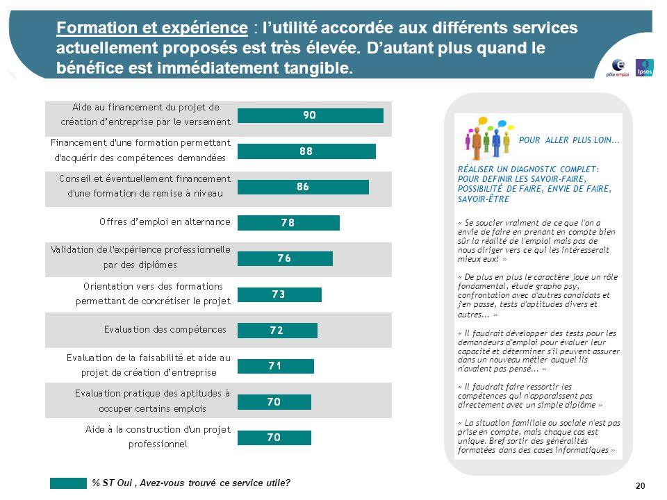 Formation et expérience : l'utilité accordée aux différents services actuellement proposés est très élevée. D'autant plus quand le bénéfice est immédiatement tangible.
