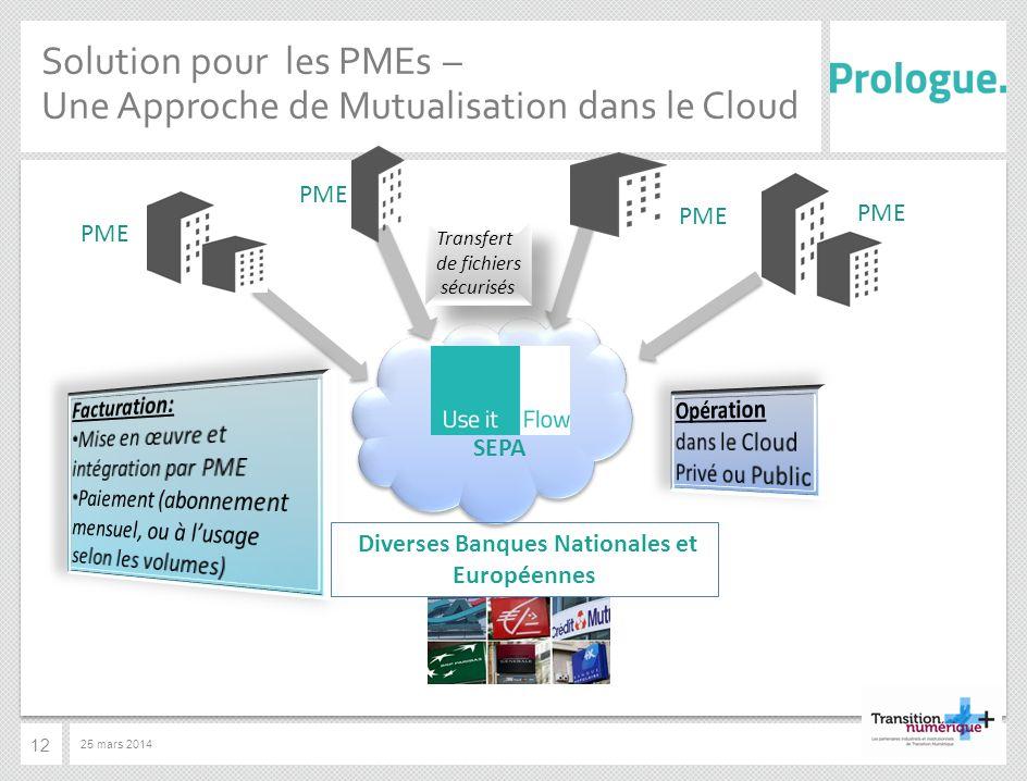 Solution pour les PMEs – Une Approche de Mutualisation dans le Cloud