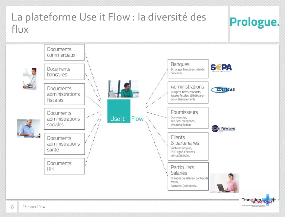 La plateforme Use it Flow : la diversité des flux