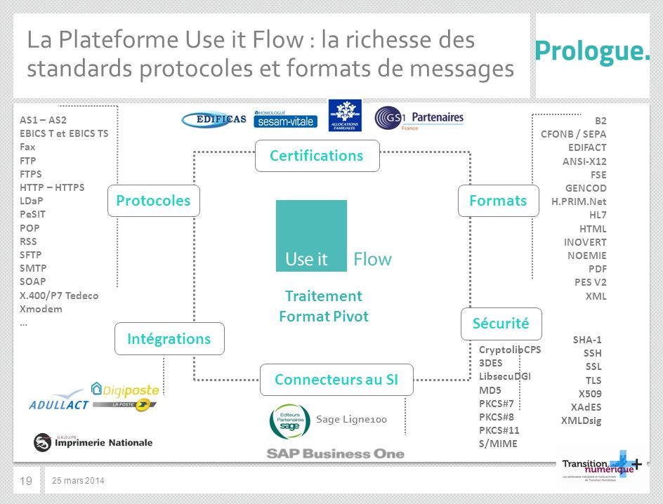 La Plateforme Use it Flow : la richesse des standards protocoles et formats de messages