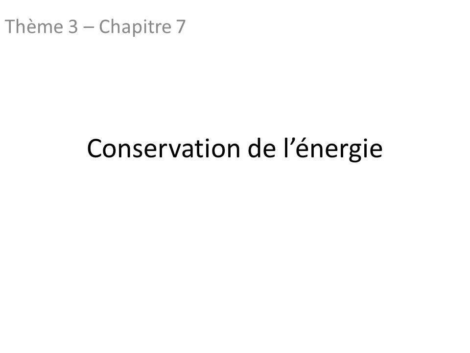 Conservation de l'énergie