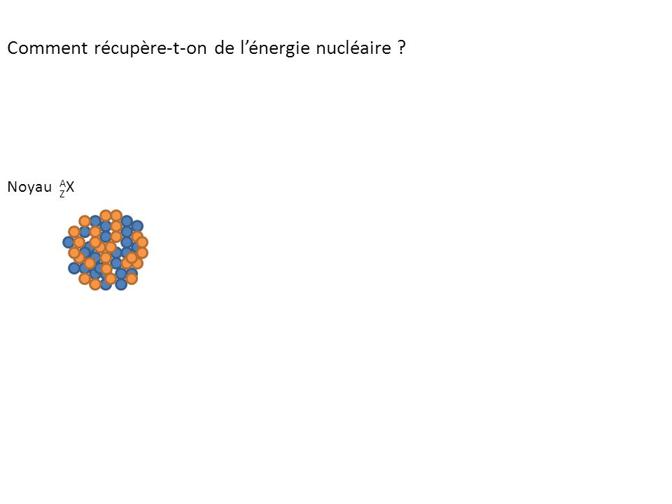 Comment récupère-t-on de l'énergie nucléaire