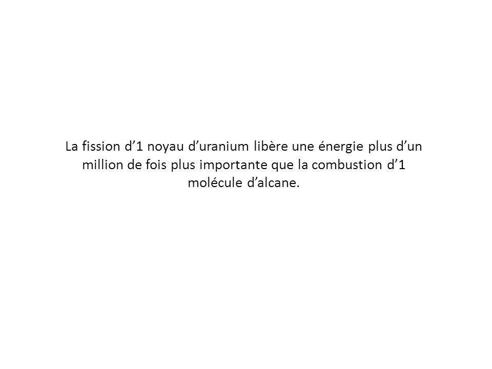 La fission d'1 noyau d'uranium libère une énergie plus d'un million de fois plus importante que la combustion d'1 molécule d'alcane.