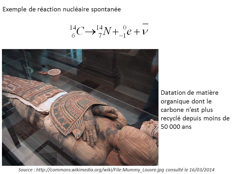 14N 14C Exemple de réaction nucléaire spontanée 0e