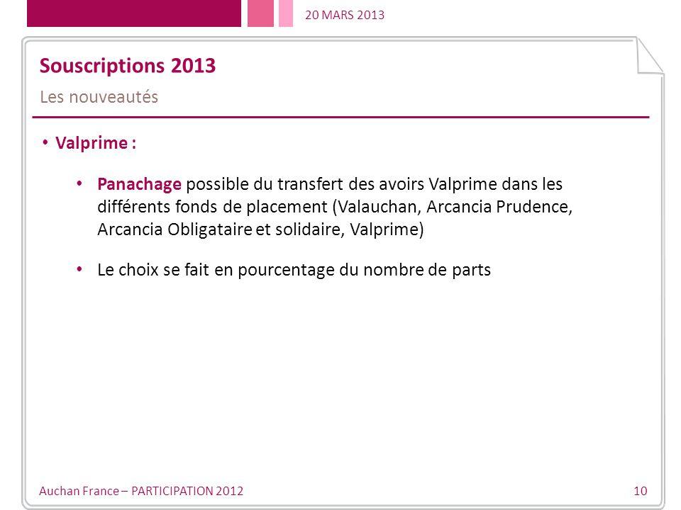 Souscriptions 2013 Les nouveautés Valprime :