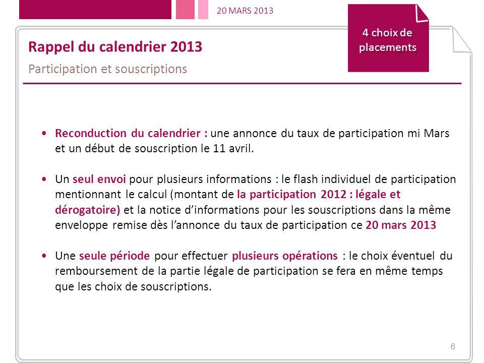 Rappel du calendrier 2013 Participation et souscriptions