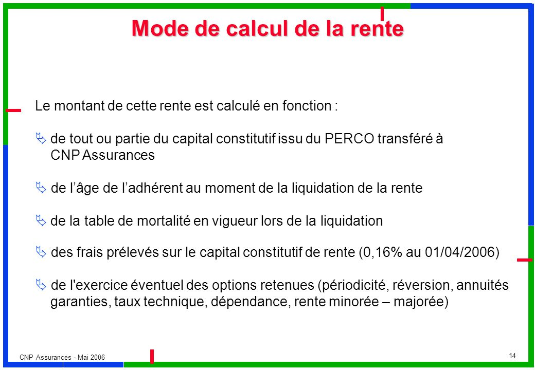 Mode de calcul de la rente