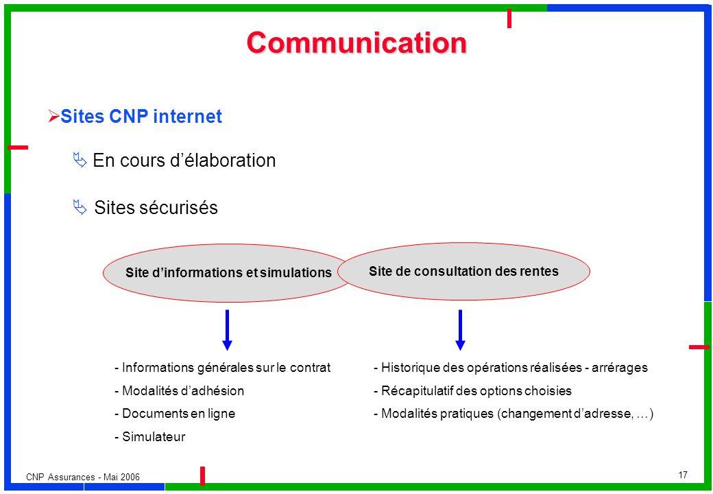 Site d'informations et simulations Site de consultation des rentes