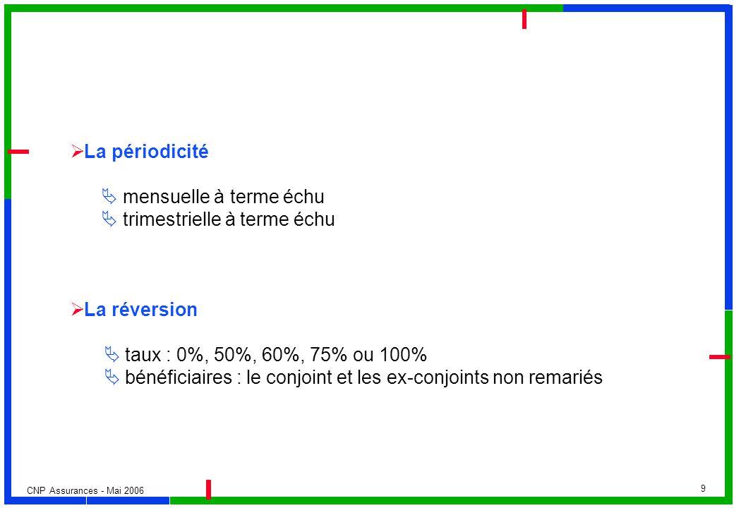 La périodicité  mensuelle à terme échu.  trimestrielle à terme échu. La réversion.  taux : 0%, 50%, 60%, 75% ou 100%