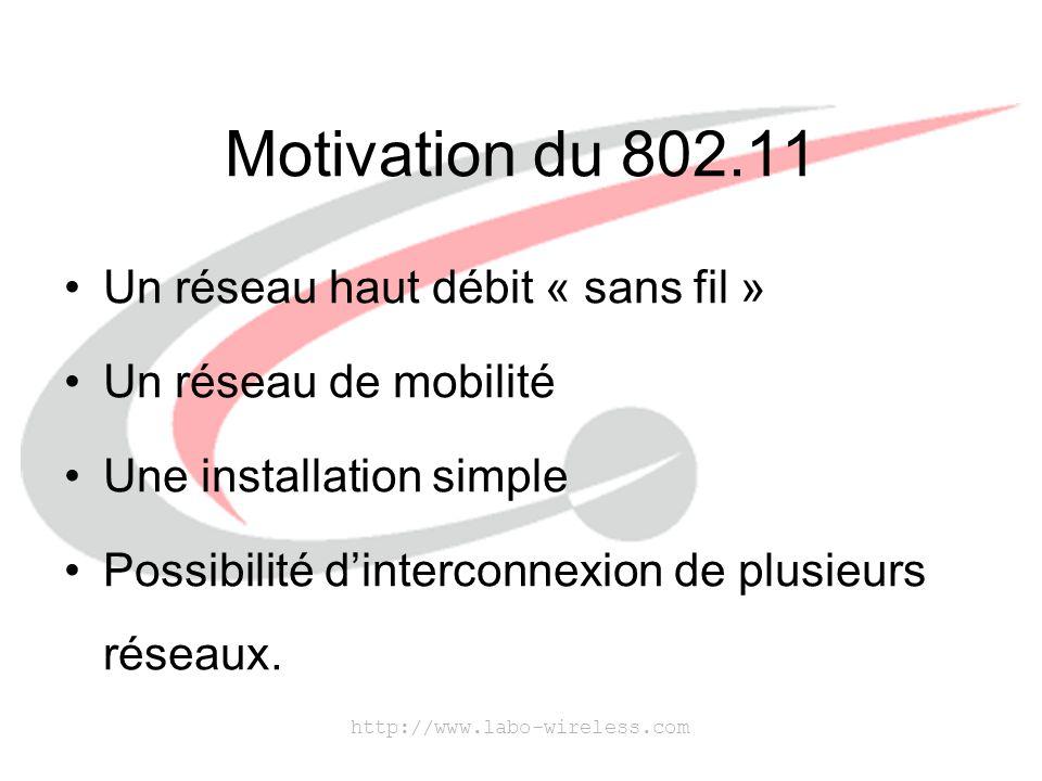 Motivation du 802.11 Un réseau haut débit « sans fil »