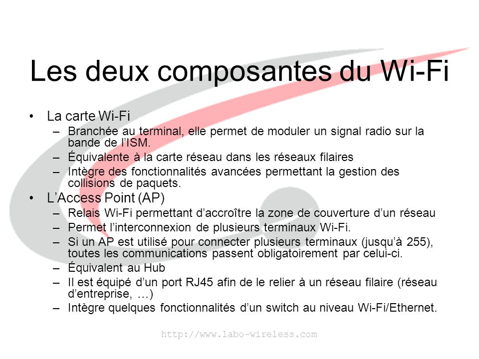 Les deux composantes du Wi-Fi