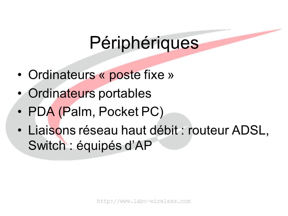 Périphériques Ordinateurs « poste fixe » Ordinateurs portables