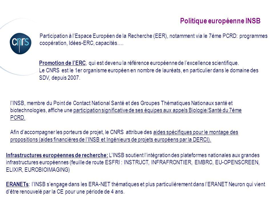 Politique européenne INSB