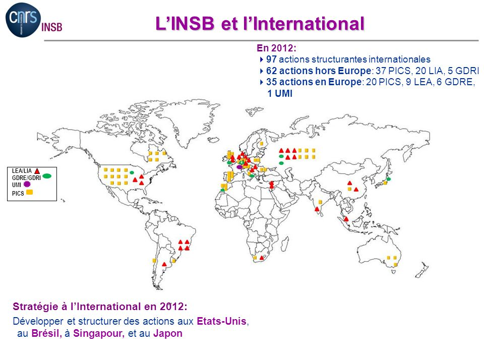 L'INSB et l'International
