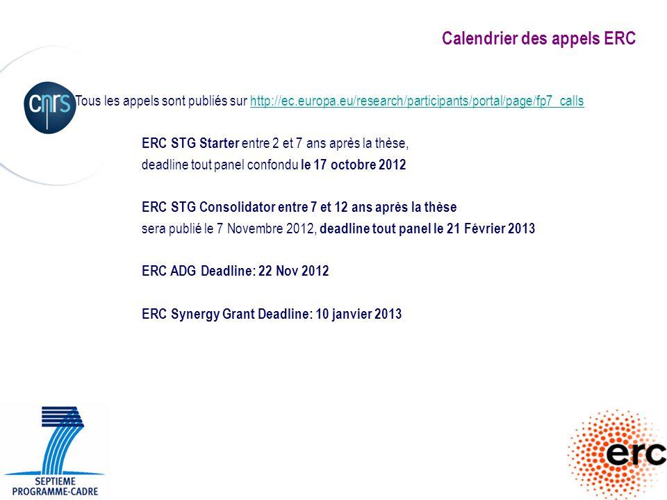 Calendrier des appels ERC