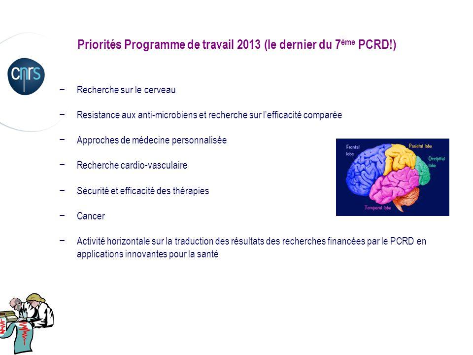 Priorités Programme de travail 2013 (le dernier du 7ème PCRD!)