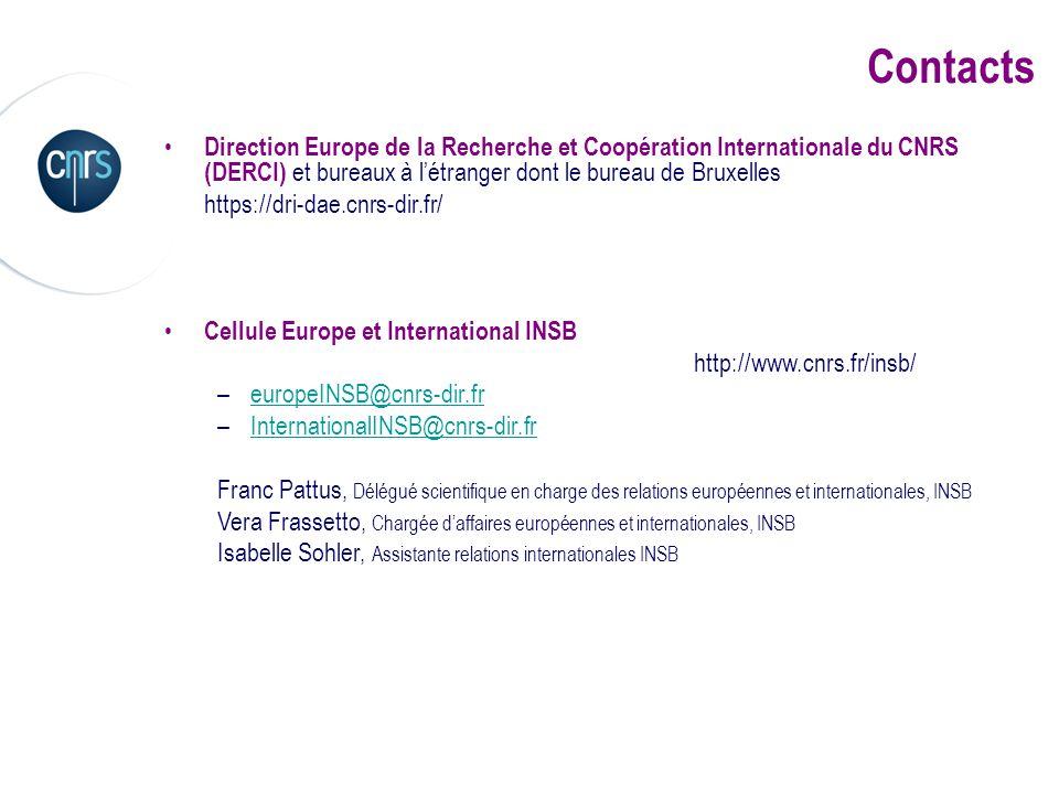 Contacts Direction Europe de la Recherche et Coopération Internationale du CNRS (DERCI) et bureaux à l'étranger dont le bureau de Bruxelles.