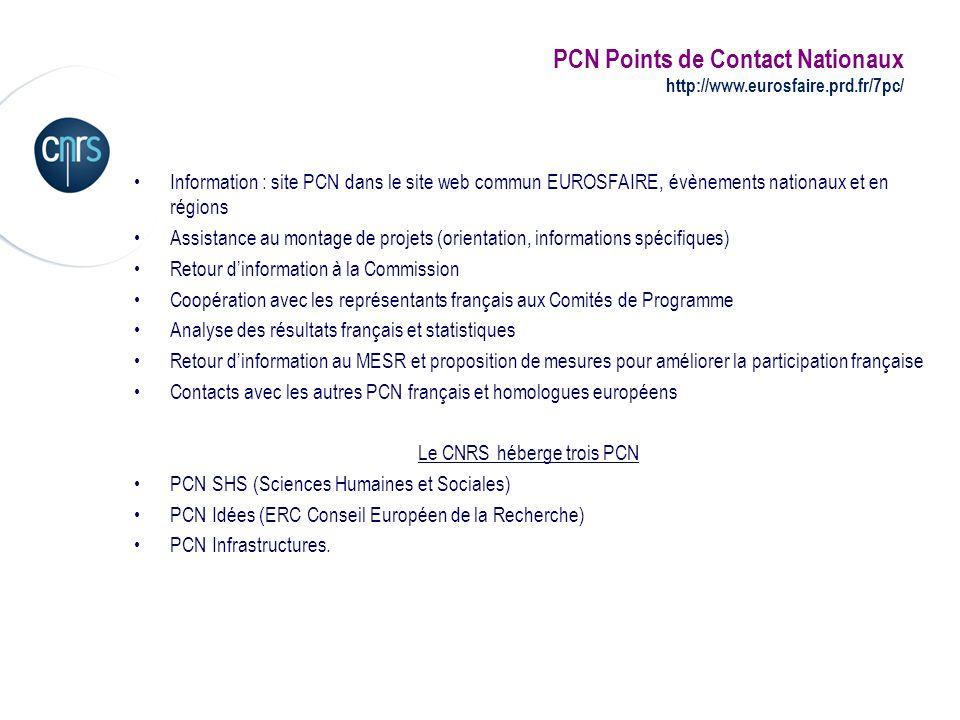 Le CNRS héberge trois PCN