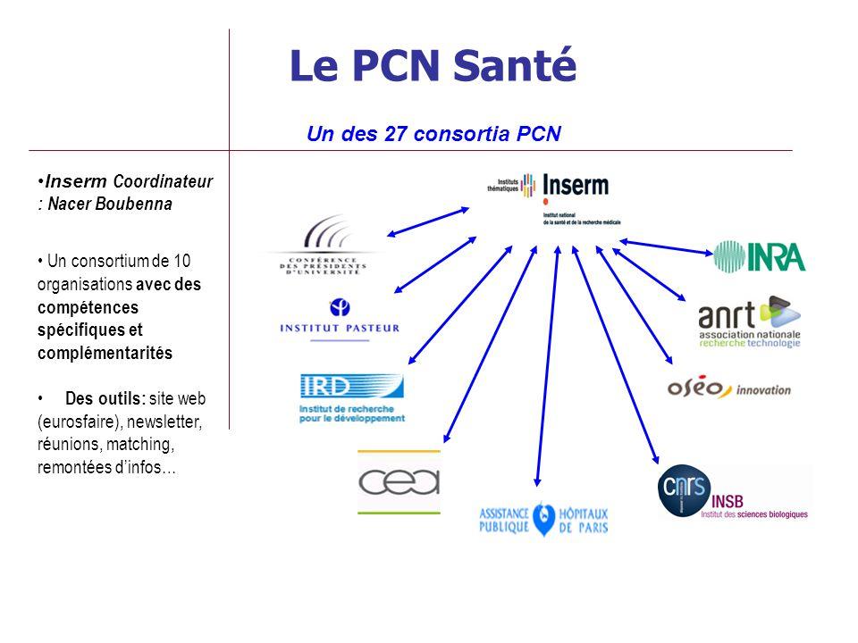 Le PCN Santé Un des 27 consortia PCN Inserm Coordinateur