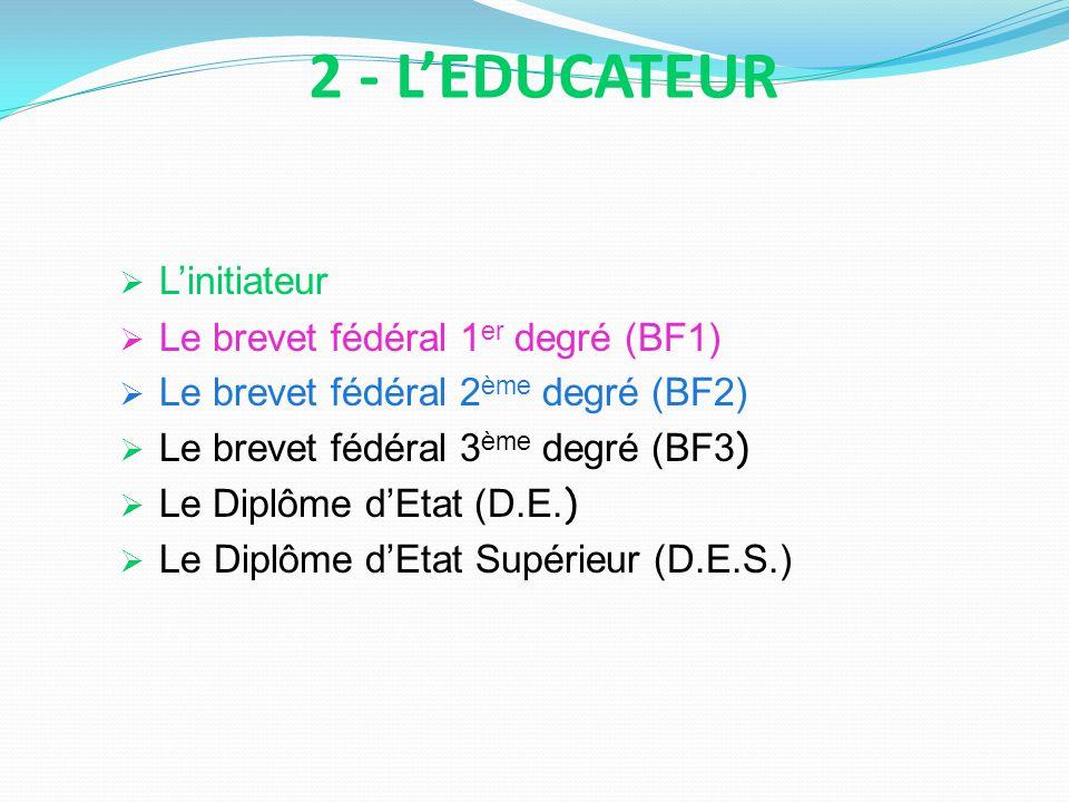 2 - L'EDUCATEUR L'initiateur Le brevet fédéral 1er degré (BF1)